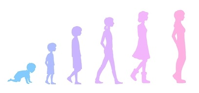 Similiar Clip Art Of A Girl Growing Up Keywords